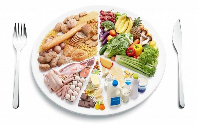 Dieta y corazón