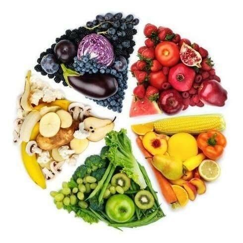 Color de los alimentos y dieta de los colores