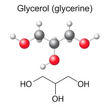 Fórmula química y modelo del glicerol